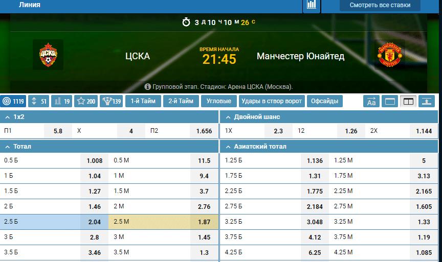 Манчестер ЦСКА прогноз