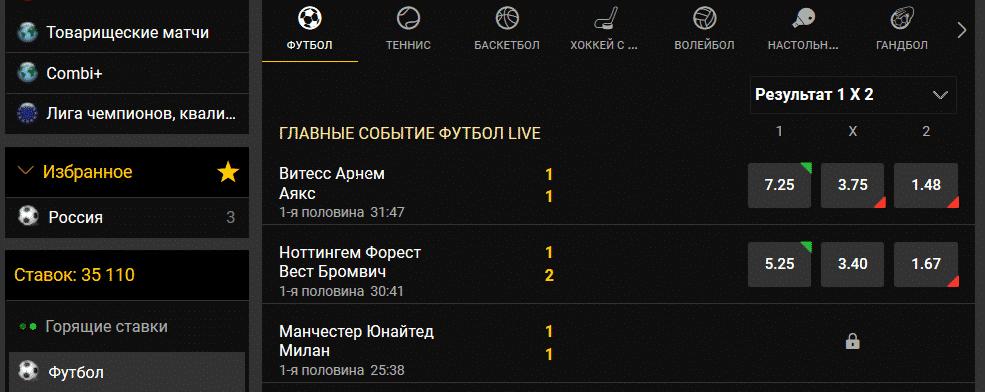 Отличия Между сайтами Bwin.com и Bwin.ru