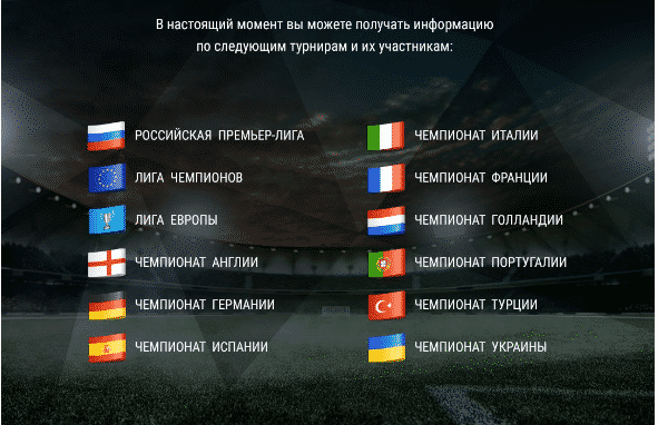 Статистика в боте БК Bwin.ru