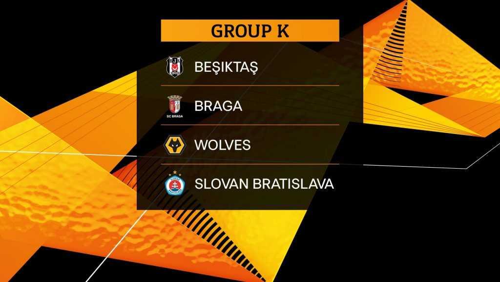 Прогноз и расписание группы K в  Лиге Европы в сезоне 2019/20