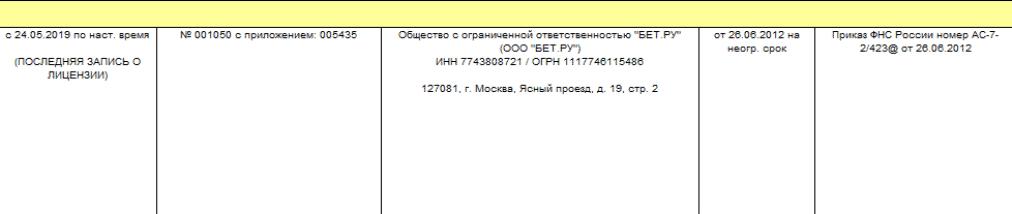 лицензия на работу для БК GGBet